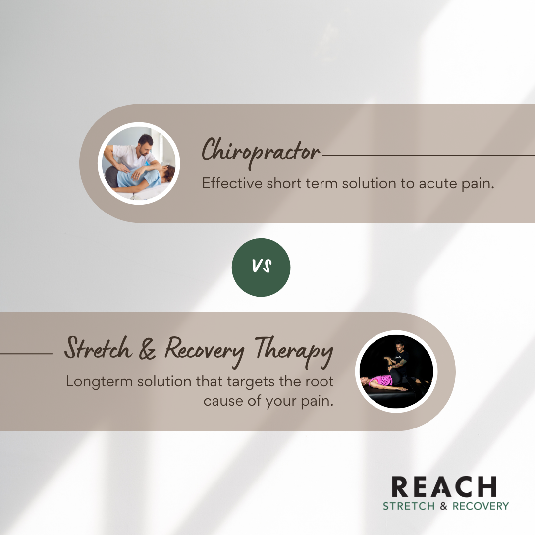 Chiropractor near me or Stretch & Recovery Therapy Studio near me, which one is better? Reach Stretch & Recovery